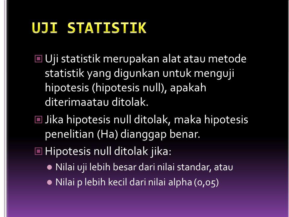 Uji statistik merupakan alat atau metode statistik yang digunkan untuk menguji hipotesis (hipotesis null), apakah diterimaatau ditolak.