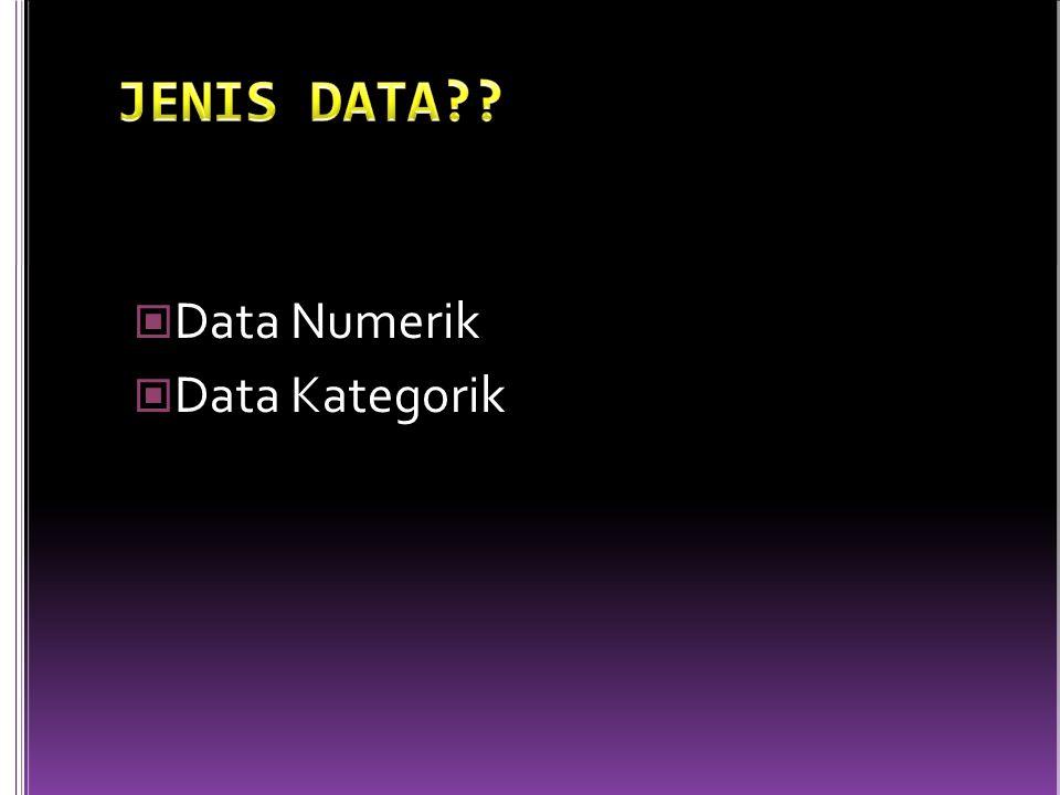 Data Numerik Data Kategorik