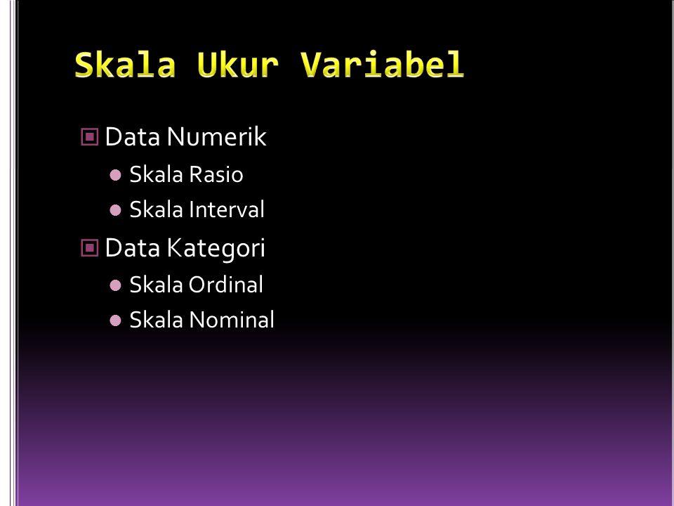 Data Numerik Skala Rasio Skala Interval Data Kategori Skala Ordinal Skala Nominal