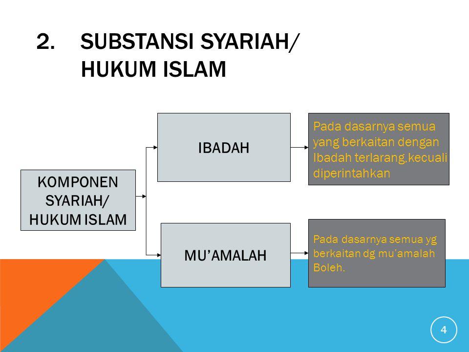 4 2.SUBSTANSI SYARIAH/ HUKUM ISLAM KOMPONEN SYARIAH/ HUKUM ISLAM MU'AMALAH Pada dasarnya semua yg berkaitan dg mu'amalah Boleh. Pada dasarnya semua ya