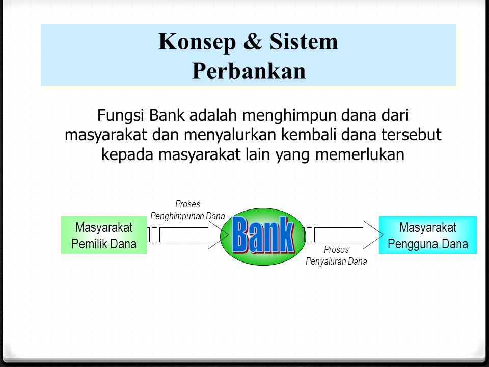 Konsep & Sistem Perbankan Fungsi Bank adalah menghimpun dana dari masyarakat dan menyalurkan kembali dana tersebut kepada masyarakat lain yang memerlukan Masyarakat Pemilik Dana Masyarakat Pengguna Dana Proses Penghimpunan Dana Proses Penyaluran Dana