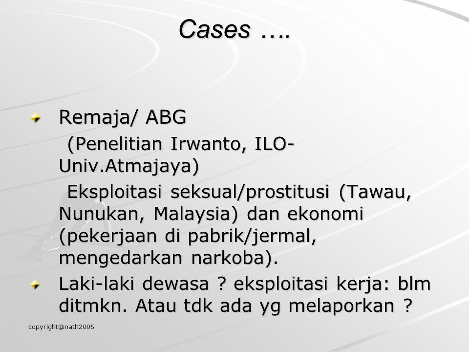 copyright@nath2005 Cases …. Remaja/ ABG (Penelitian Irwanto, ILO- Univ.Atmajaya) (Penelitian Irwanto, ILO- Univ.Atmajaya) Eksploitasi seksual/prostitu