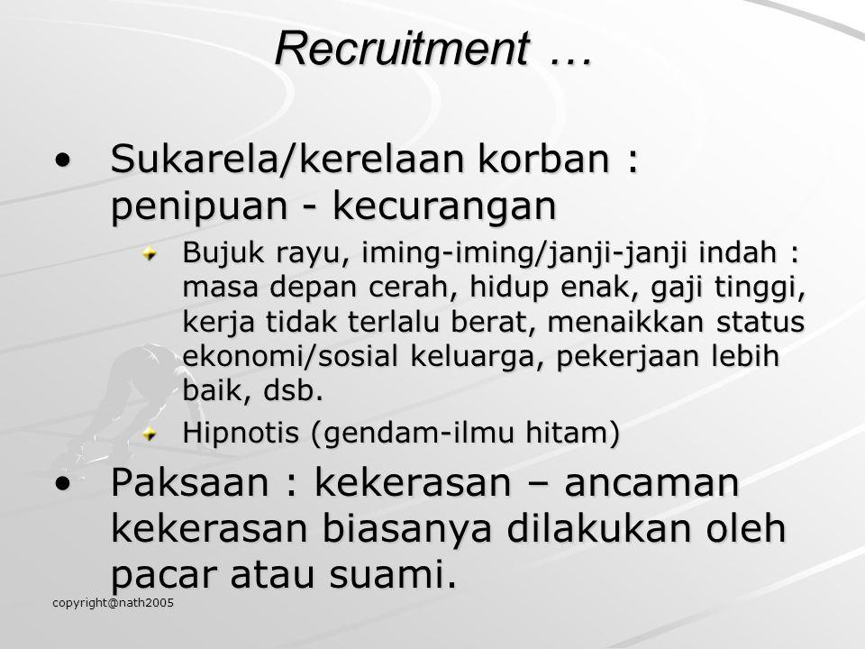 copyright@nath2005 Recruitment … Sukarela/kerelaan korban : penipuan - kecuranganSukarela/kerelaan korban : penipuan - kecurangan Bujuk rayu, iming-im
