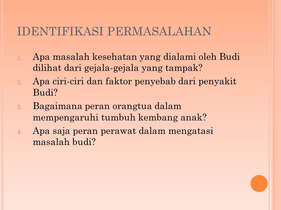 IDENTIFIKASI PERMASALAHAN 1.