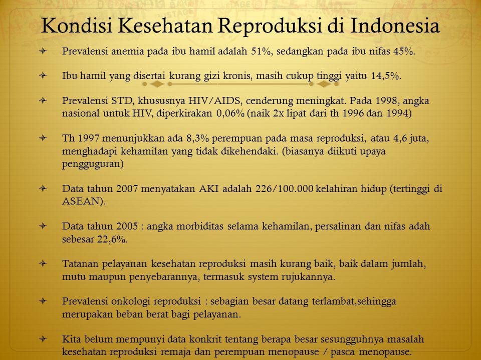 Kondisi Kesehatan Reproduksi di Indonesia  Prevalensi anemia pada ibu hamil adalah 51%, sedangkan pada ibu nifas 45%.  Ibu hamil yang disertai kuran