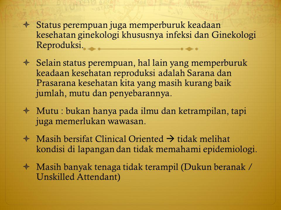  Status perempuan juga memperburuk keadaan kesehatan ginekologi khususnya infeksi dan Ginekologi Reproduksi.  Selain status perempuan, hal lain yang