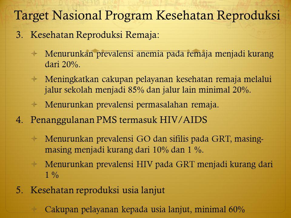 Target Nasional Program Kesehatan Reproduksi 3.Kesehatan Reproduksi Remaja:  Menurunkan prevalensi anemia pada remaja menjadi kurang dari 20%.  Meni