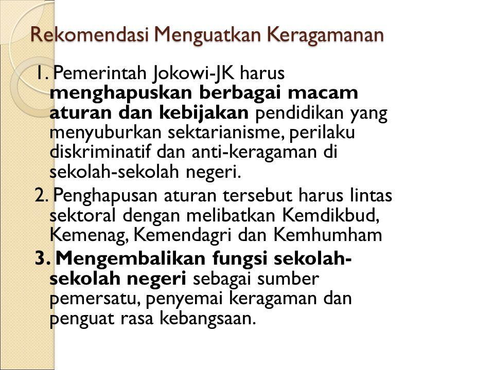 Rekomendasi Menguatkan Keragamanan 1. Pemerintah Jokowi-JK harus menghapuskan berbagai macam aturan dan kebijakan pendidikan yang menyuburkan sektaria