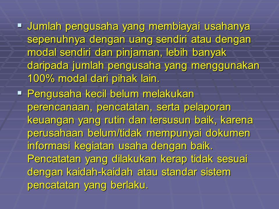 - 6. Masalah Keuangan -  UKM, khususnya UK di Indonesia menghadapi dua masalah utama dalam aspek finansial yaitu : Mobilisasi modal awal (star-up cap