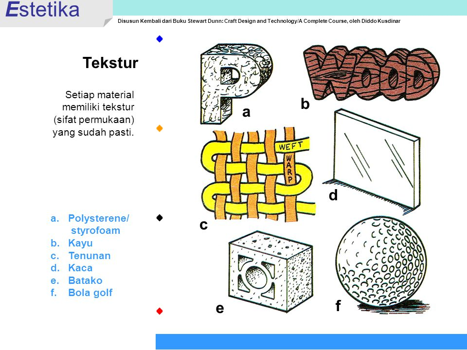 Estetika Disusun Kembali dari Buku Stewart Dunn: Craft Design and Technology/A Complete Course, oleh Diddo Kusdinar Tekstur Setiap material memiliki t
