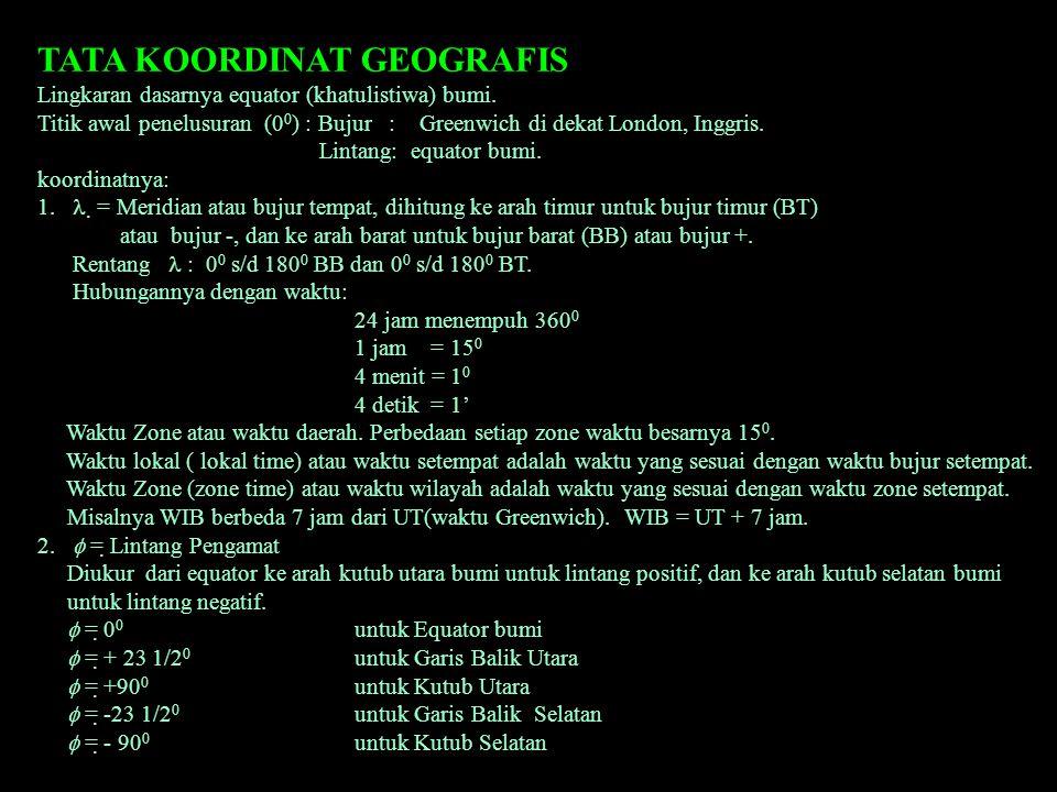 KOORDINAT GEOGRAFIS TEMPAT DI BOLA BUMI: BUJUR, LINTANG ( ) Lingkaran DasarEkuator Bumi (Khatulistiwa) Lingkaran KutubBujur (meridian) Titik AcuanL