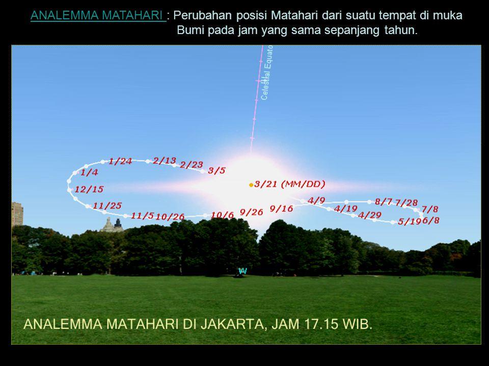 Gerak revolusi bumi mengitari matahari (gerak tahunan bumi) Periode 1 tahun sideris = 365,2564 hari, Periode 1 tahun tropis = 365,2422518 hari