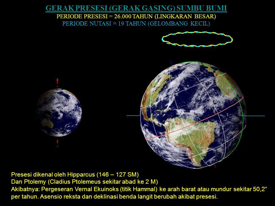 1.Equation of Time ( Perata Waktu) : Selisih antara satu hari matahari sebenarnya terhadap satu hari matahari menengah. E = Sudut Jam Matahari benar –