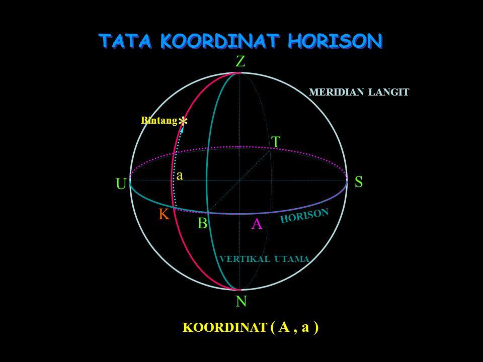 TATA KOORDINAT HORISON Lingkaran dasar: Lingkaran Horizon. Koordinat : Azimuth (A) dan Tinggi (a atau h) Azimuth: Panjang busur yang dihitung dari tit