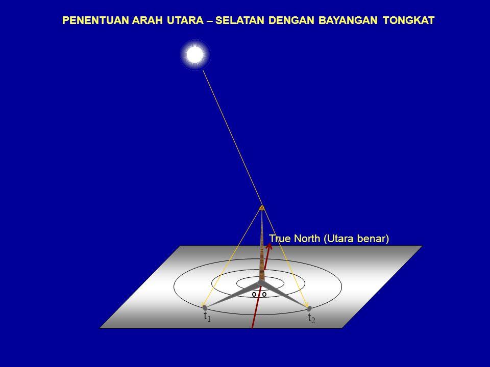 SETIAP TEMPAT DI MUKA BUMI MEMILIKI ARAH ZENITH DAN HOROZON (UFUK) YANG BERBEDA ZENITH (A) = NADIR (C) UFUK (A) ZENITH (B) = NADIR (D) ZENITH (D) = NA