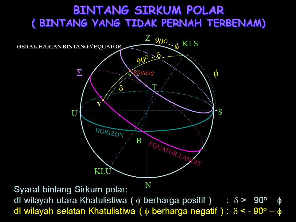 Soal-soal Latihan: 1. Tentukan panjang siang dan malam di Jakarta ( 6 o 10' S, 106 o 49' T ) tanggal 21 Maret 2008. a. Jika efek refraksi atmosfer bum