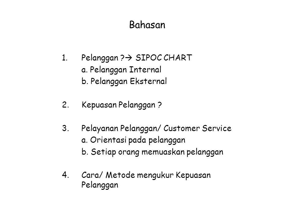 Bahasan 1.Pelanggan ?  SIPOC CHART a. Pelanggan Internal b. Pelanggan Eksternal 2.Kepuasan Pelanggan ? 3.Pelayanan Pelanggan/ Customer Service a. Ori
