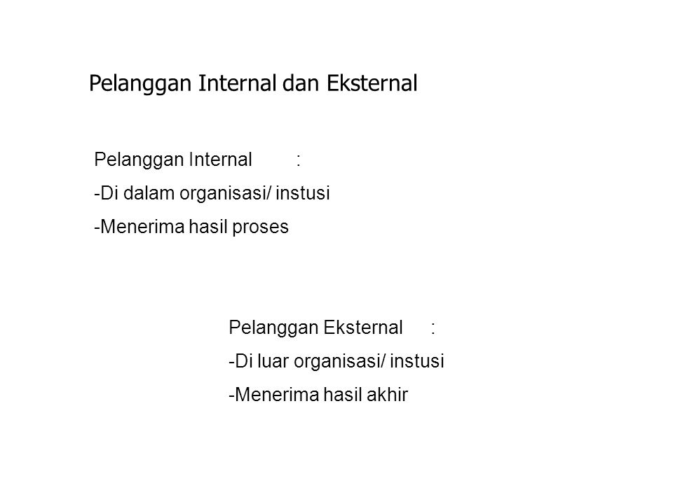 Pelanggan Internal dan Eksternal Pelanggan Internal: -Di dalam organisasi/ instusi -Menerima hasil proses Pelanggan Eksternal: -Di luar organisasi/ instusi -Menerima hasil akhir