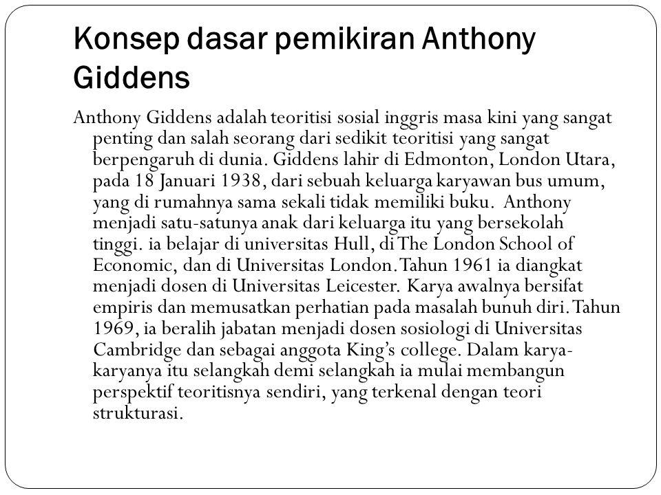 Konsep dasar pemikiran Anthony Giddens Anthony Giddens adalah teoritisi sosial inggris masa kini yang sangat penting dan salah seorang dari sedikit te