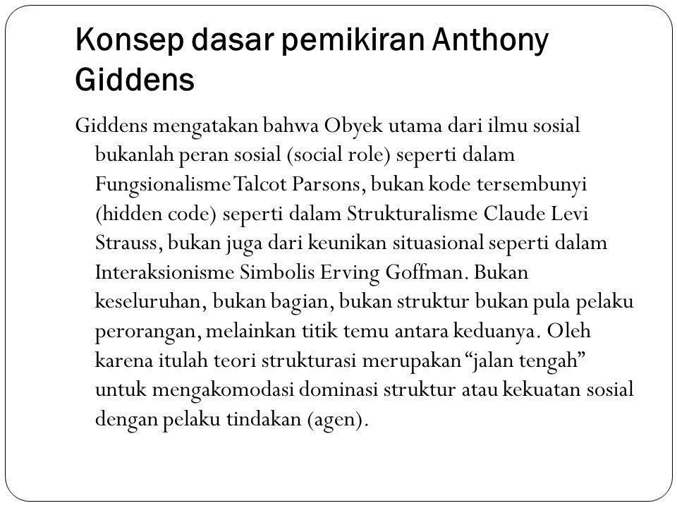 Konsep dasar pemikiran Anthony Giddens Giddens mengatakan bahwa Obyek utama dari ilmu sosial bukanlah peran sosial (social role) seperti dalam Fungsio