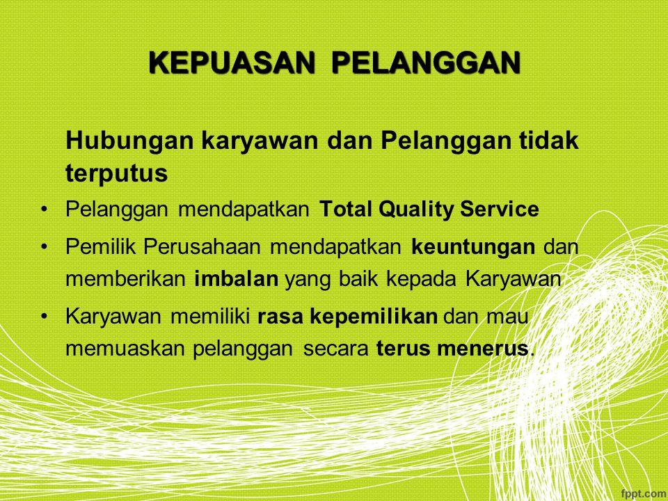 KEPUASAN PELANGGAN Hubungan karyawan dan Pelanggan tidak terputus Pelanggan mendapatkan Total Quality Service Pemilik Perusahaan mendapatkan keuntunga