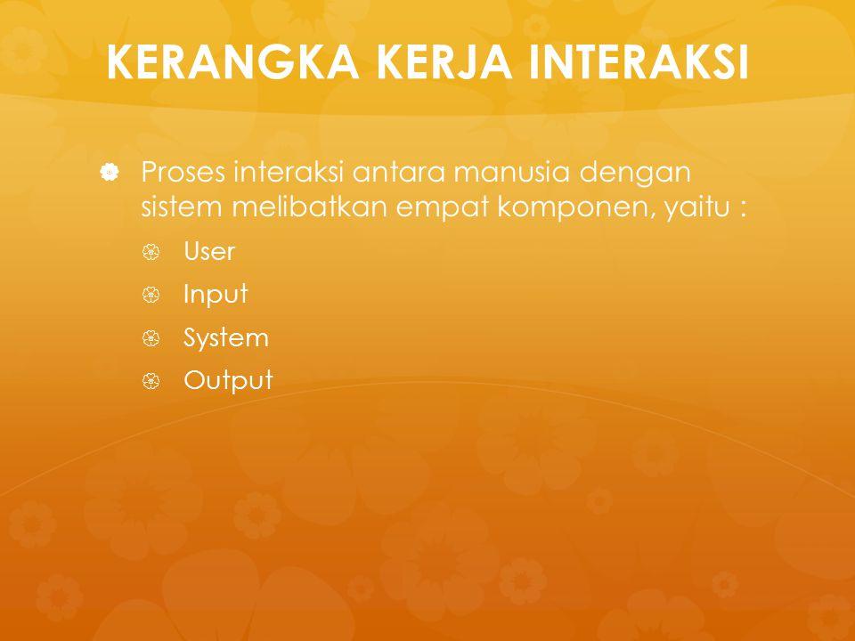 KERANGKA KERJA INTERAKSI   Proses interaksi antara manusia dengan sistem melibatkan empat komponen, yaitu :   User   Input   System   Output