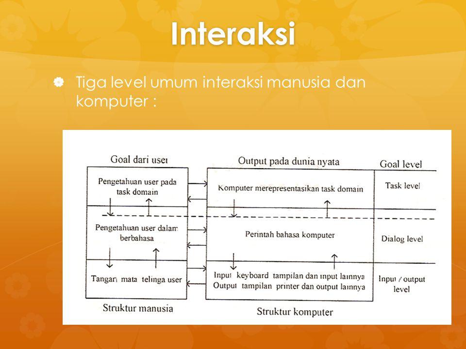 Interaksi   Tiga level umum interaksi manusia dan komputer :