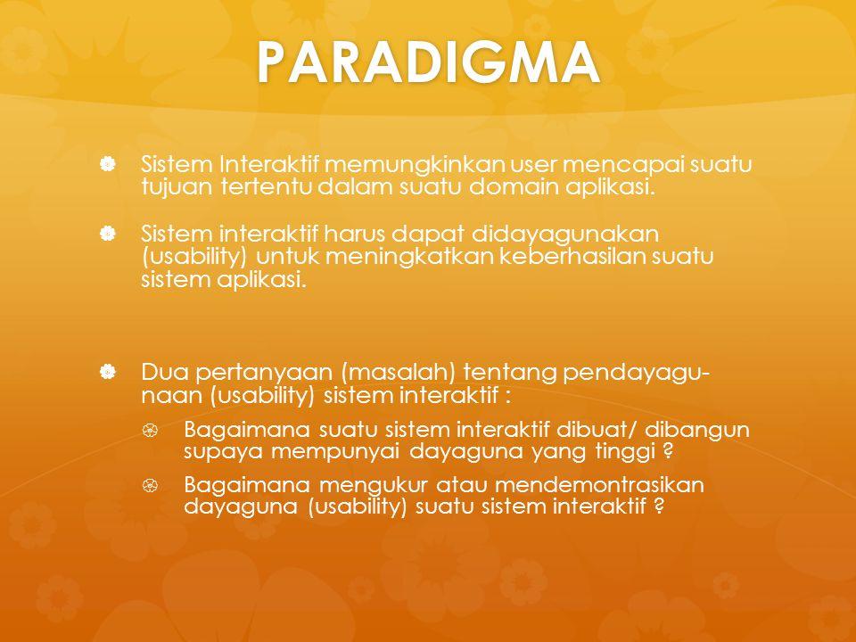 PARADIGMA   Sistem Interaktif memungkinkan user mencapai suatu tujuan tertentu dalam suatu domain aplikasi.   Sistem interaktif harus dapat didaya