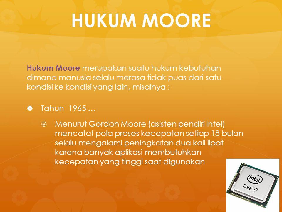 HUKUM MOORE   Pola kecepatan juga berlaku untuk memori   Setiap 12 bulan mengalami peningkatan dua kali lipat   Harddisk