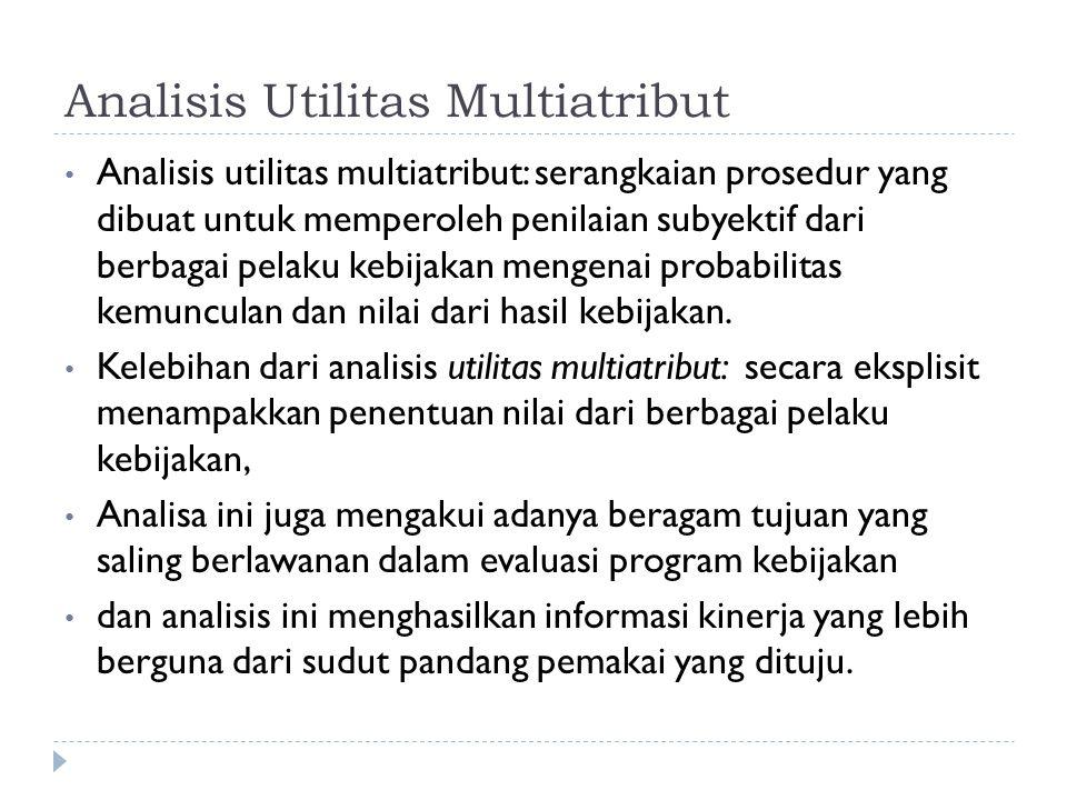 Analisis Utilitas Multiatribut Analisis utilitas multiatribut: serangkaian prosedur yang dibuat untuk memperoleh penilaian subyektif dari berbagai pel