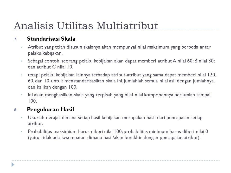 Analisis Utilitas Multiatribut 7. Standarisasi Skala Atribut yang telah disusun skalanya akan mempunyai nilai maksimum yang berbeda antar pelaku kebij