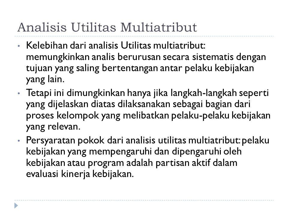 Analisis Utilitas Multiatribut Kelebihan dari analisis Utilitas multiatribut: memungkinkan analis berurusan secara sistematis dengan tujuan yang salin