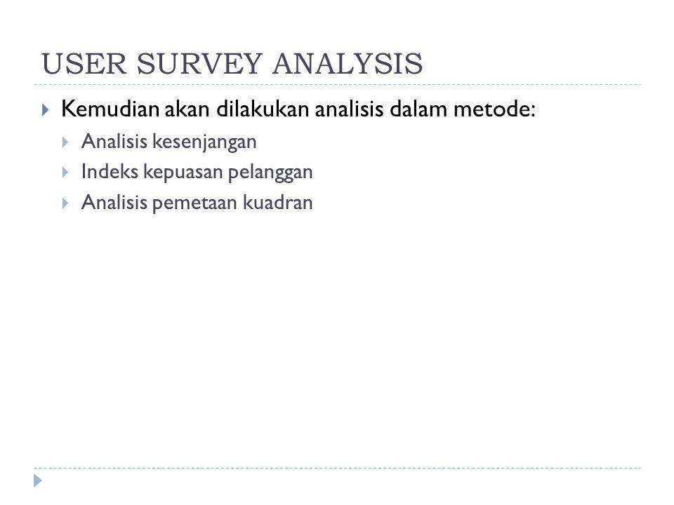 USER SURVEY ANALYSIS  Kemudian akan dilakukan analisis dalam metode:  Analisis kesenjangan  Indeks kepuasan pelanggan  Analisis pemetaan kuadran