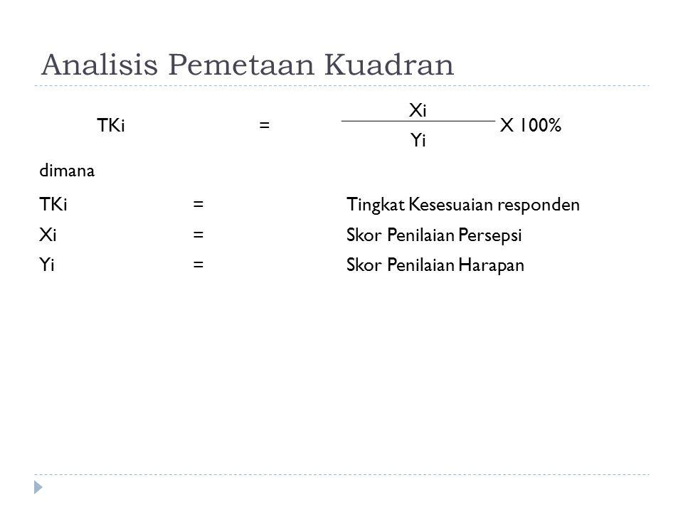 Analisis Pemetaan Kuadran TKi= Xi X 100% Yi dimana TKi=Tingkat Kesesuaian responden Xi=Skor Penilaian Persepsi Yi=Skor Penilaian Harapan