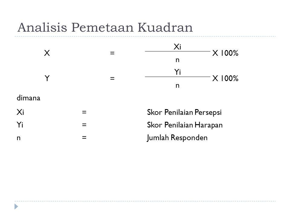 Analisis Pemetaan Kuadran X= Xi X 100% n Y= Yi X 100% n dimana Xi=Skor Penilaian Persepsi Yi=Skor Penilaian Harapan n=Jumlah Responden