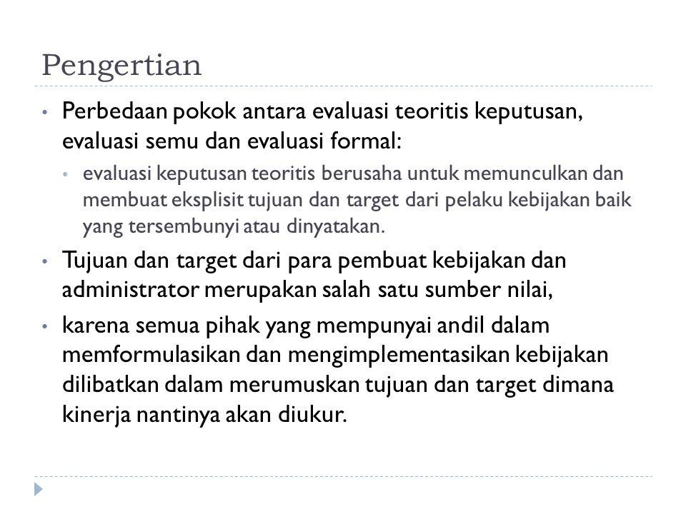 Analisis Utilitas Multiatribut 9.