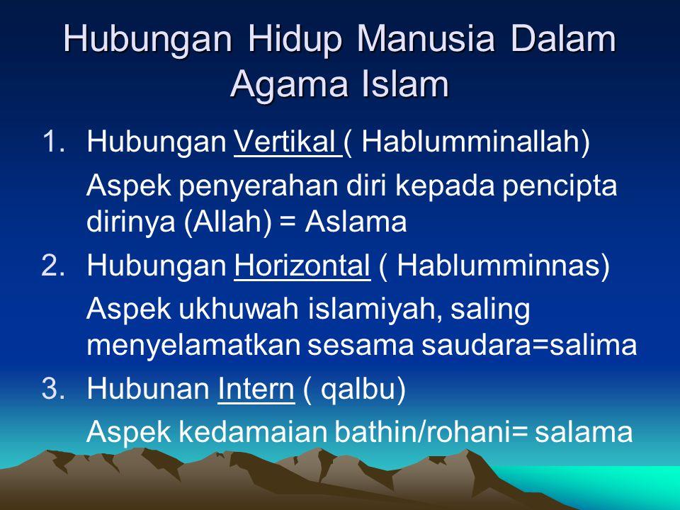 Kerangka Dasar Ajaran Islam 1.Aqidah (Iman) ajaran ilmunya adalah Tauhid = Vertikal 2.Syariah (hukum) ajaran ilmunya adalah Fiqih = vertikal dan horizontal (ibadah&muamalah) 3.Akhlak (Ihsan) ajaran ilmunya adalah Tasawuf = intern