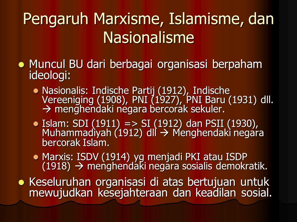 Pengaruh Marxisme, Islamisme, dan Nasionalisme Muncul BU dari berbagai organisasi berpaham ideologi: Muncul BU dari berbagai organisasi berpaham ideol