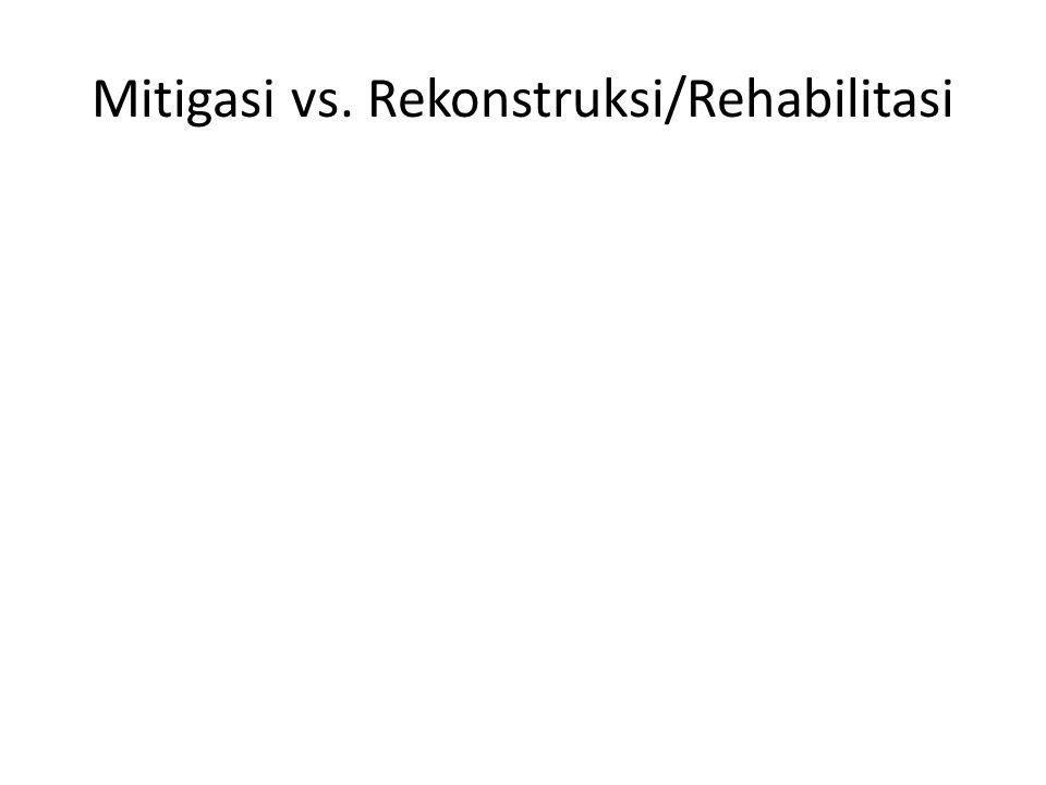 Mitigasi vs. Rekonstruksi/Rehabilitasi