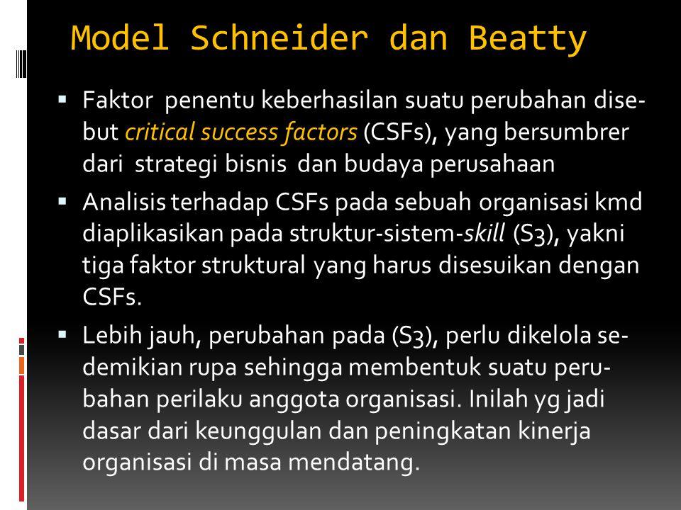 Model Schneider dan Beatty  Faktor penentu keberhasilan suatu perubahan dise- but critical success factors (CSFs), yang bersumbrer dari strategi bisn