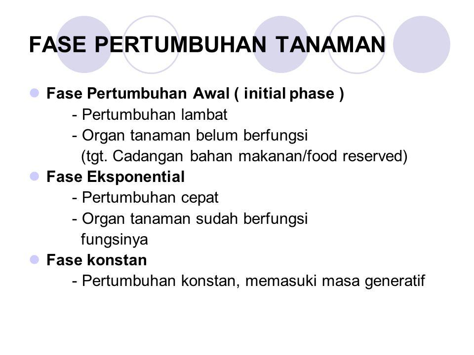 FASE PERTUMBUHAN TANAMAN Fase Pertumbuhan Awal ( initial phase ) - Pertumbuhan lambat - Organ tanaman belum berfungsi (tgt. Cadangan bahan makanan/foo