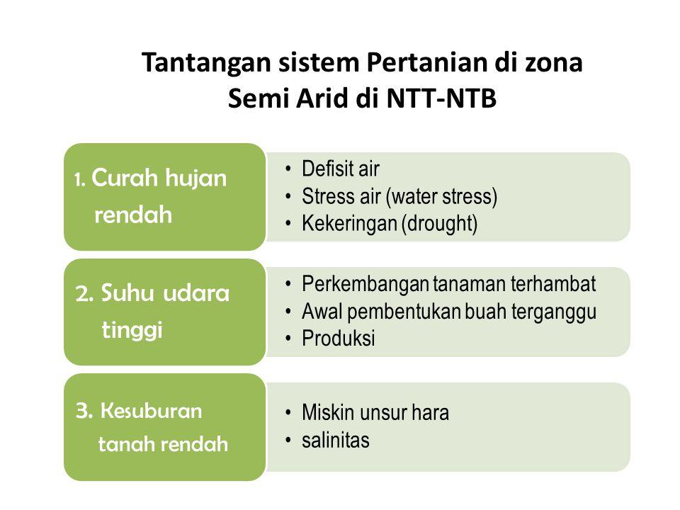 Defisit air Stress air (water stress) Kekeringan (drought) 1. Curah hujan rendah Perkembangan tanaman terhambat Awal pembentukan buah terganggu Produk