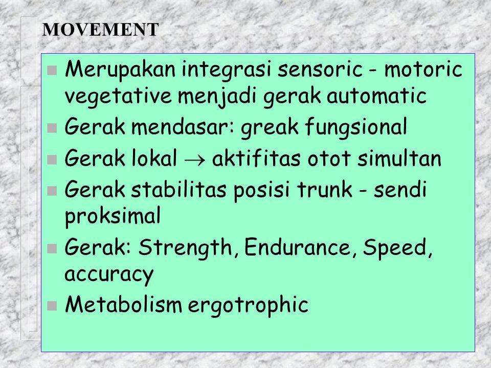 MOVEMENT n Merupakan integrasi sensoric - motoric vegetative menjadi gerak automatic n Gerak mendasar: greak fungsional n Gerak lokal  aktifitas otot