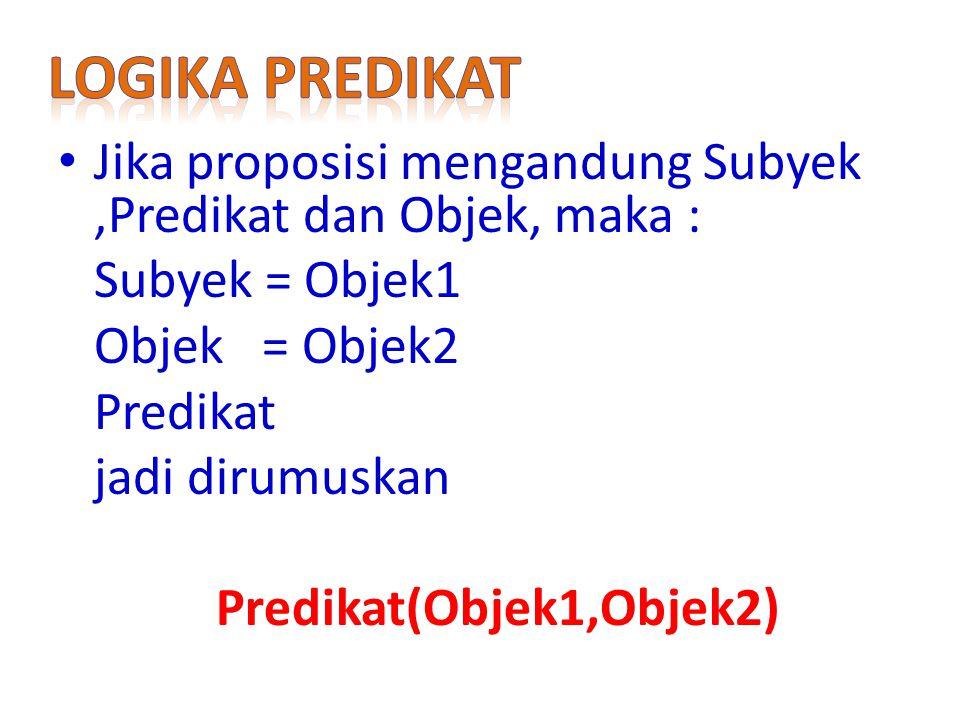 Jika proposisi mengandung Subyek,Predikat dan Objek, maka : Subyek = Objek1 Objek = Objek2 Predikat jadi dirumuskan Predikat(Objek1,Objek2)