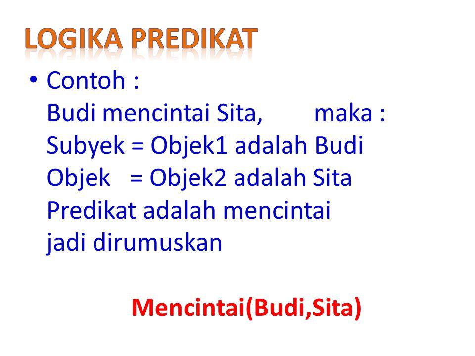 Contoh : Budi mencintai Sita, maka : Subyek = Objek1 adalah Budi Objek = Objek2 adalah Sita Predikat adalah mencintai jadi dirumuskan Mencintai(Budi,S