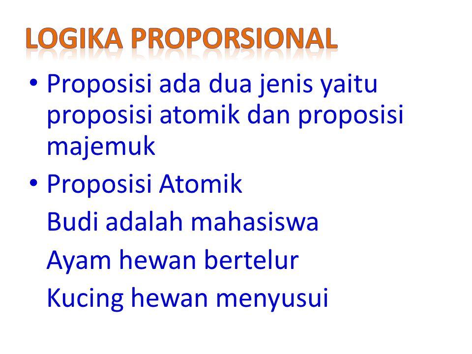 Proposisi ada dua jenis yaitu proposisi atomik dan proposisi majemuk Proposisi Atomik Budi adalah mahasiswa Ayam hewan bertelur Kucing hewan menyusui