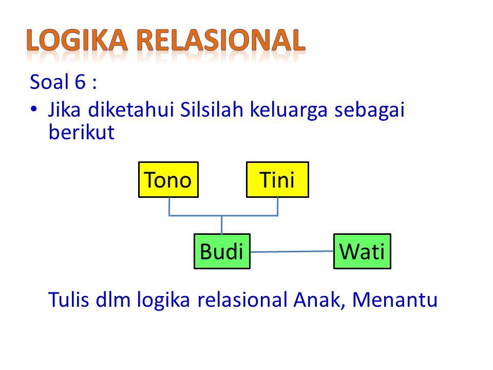 Soal 6 : Jika diketahui Silsilah keluarga sebagai berikut Tulis dlm logika relasional Anak, Menantu TonoTini BudiWati