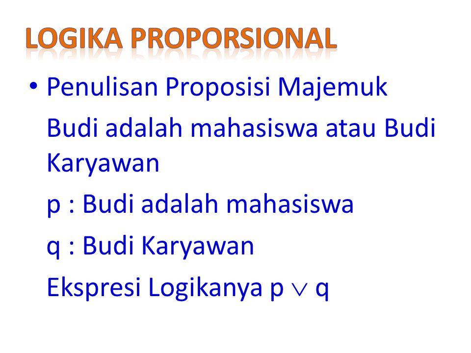 Penulisan Proposisi Majemuk Budi adalah mahasiswa atau Budi Karyawan p : Budi adalah mahasiswa q : Budi Karyawan Ekspresi Logikanya p  q