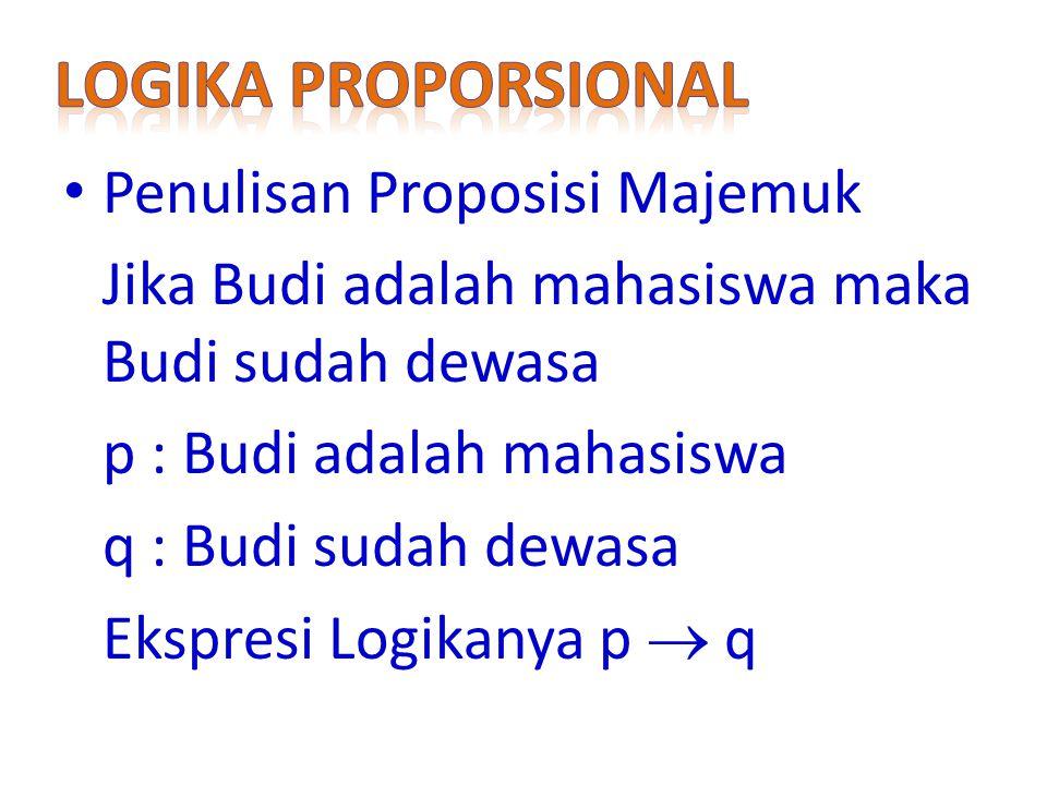 Penulisan Proposisi Majemuk Jika Budi adalah mahasiswa maka Budi sudah dewasa p : Budi adalah mahasiswa q : Budi sudah dewasa Ekspresi Logikanya p  q
