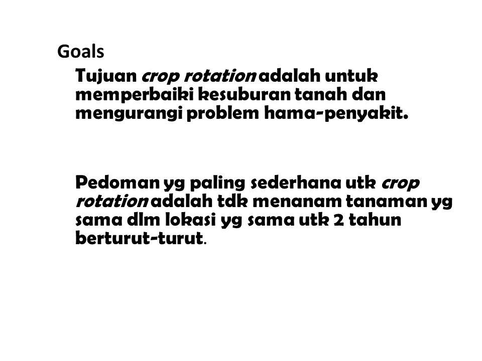 Goals Tujuan crop rotation adalah untuk memperbaiki kesuburan tanah dan mengurangi problem hama-penyakit. Pedoman yg paling sederhana utk crop rotatio
